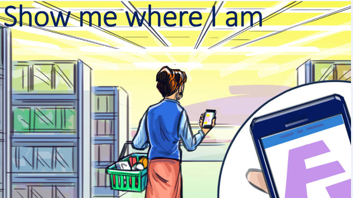 Show me where I am - indoor positioning system
